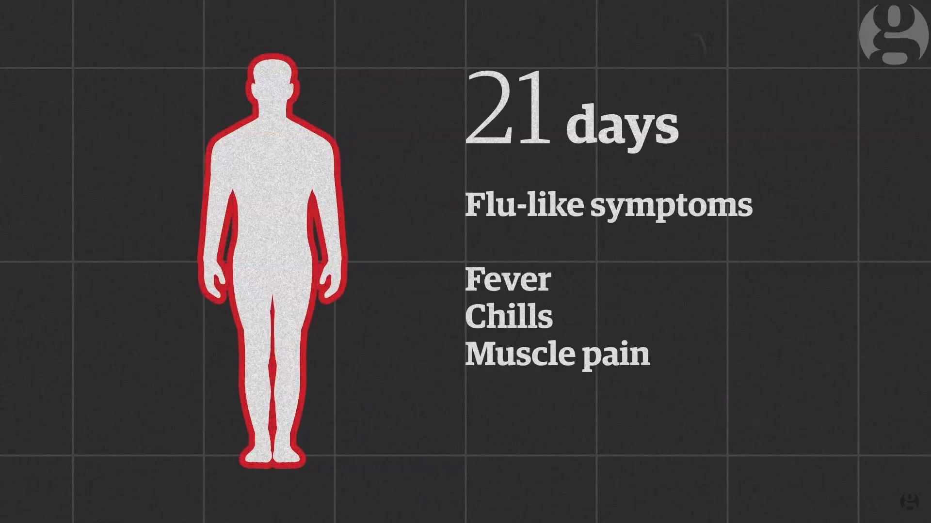 animated scene showing symptoms of virus